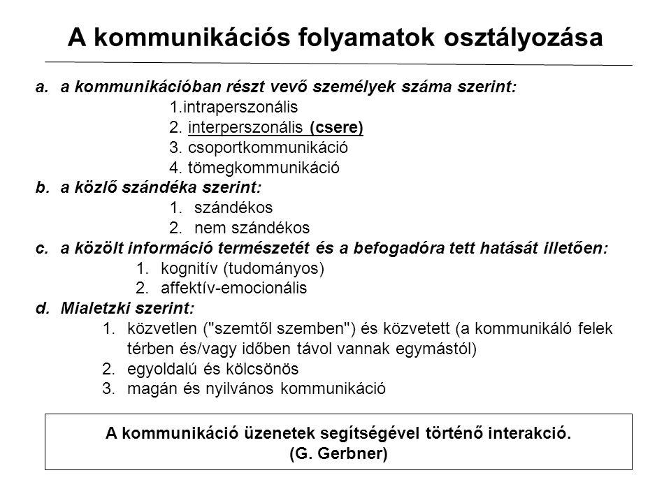 A kommunikációs folyamatok osztályozása a.a kommunikációban részt vevő személyek száma szerint: 1.intraperszonális 2.