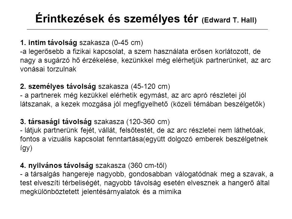 Konformitás 2.
