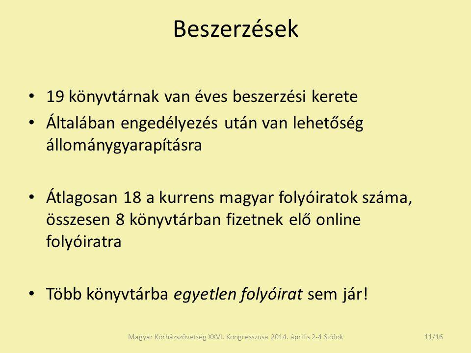 Beszerzések 19 könyvtárnak van éves beszerzési kerete Általában engedélyezés után van lehetőség állománygyarapításra Átlagosan 18 a kurrens magyar folyóiratok száma, összesen 8 könyvtárban fizetnek elő online folyóiratra Több könyvtárba egyetlen folyóirat sem jár.
