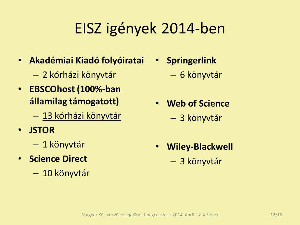 EISZ igények 2014-ben Akadémiai Kiadó folyóiratai – 2 kórházi könyvtár EBSCOhost (100%-ban államilag támogatott) – 13 kórházi könyvtár JSTOR – 1 könyvtár Science Direct – 10 könyvtár Springerlink – 6 könyvtár Web of Science – 3 könyvtár Wiley-Blackwell – 3 könyvtár Magyar Kórházszövetség XXVI.