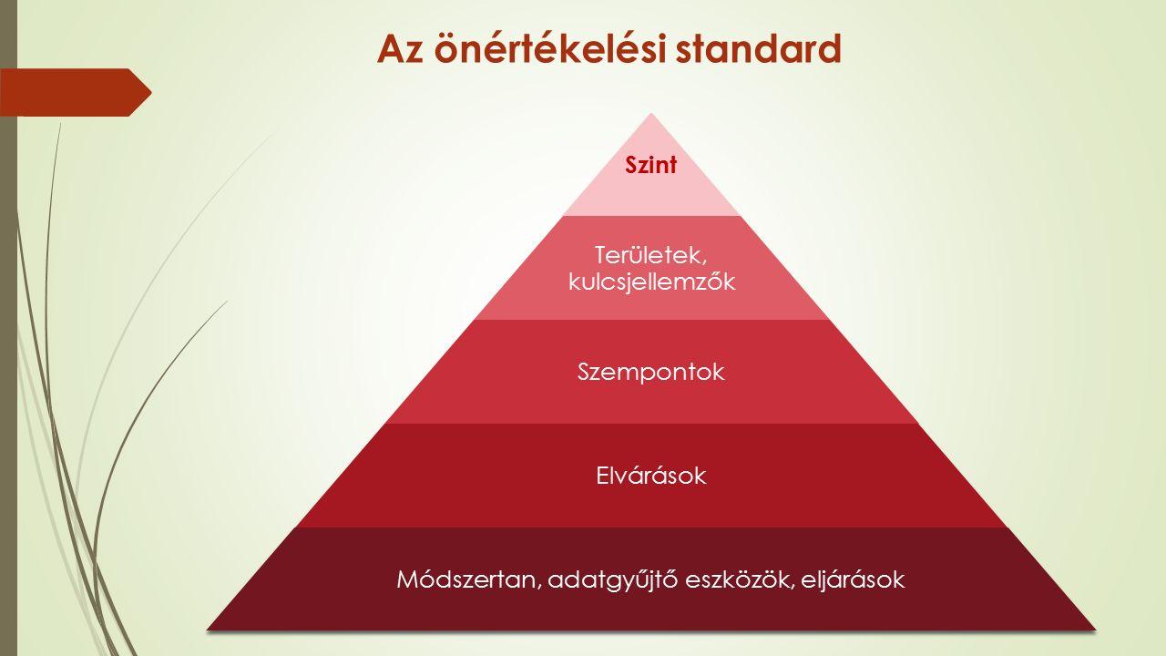 Az önértékelési standard