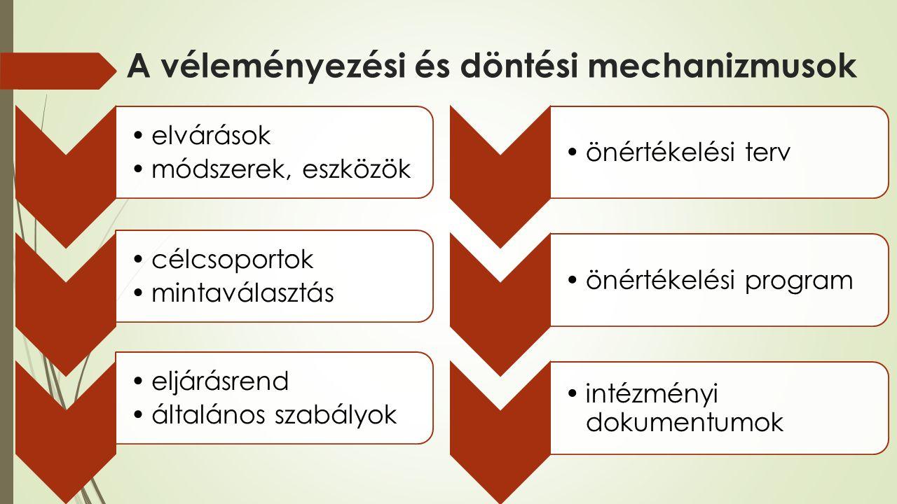 A véleményezési és döntési mechanizmusok
