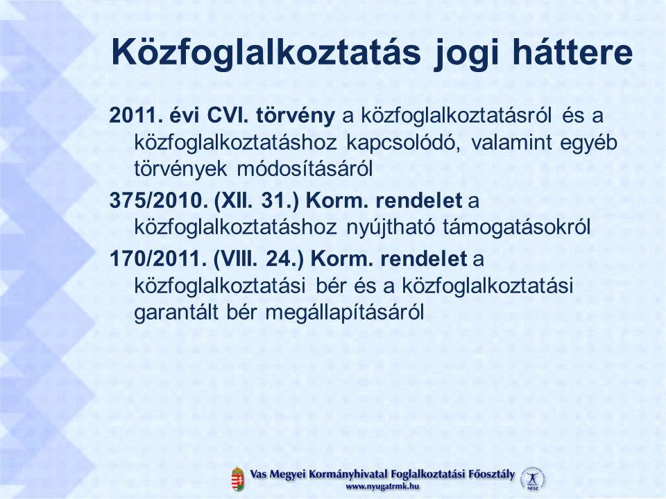Közfoglalkoztatás jogi háttere 2011. évi CVI.