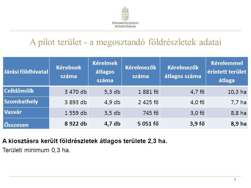A pilot terület - a megosztandó földrészletek adatai A kiosztásra került földrészletek átlagos területe 2,3 ha. Területi minimum 0,3 ha. 8 Járási föld