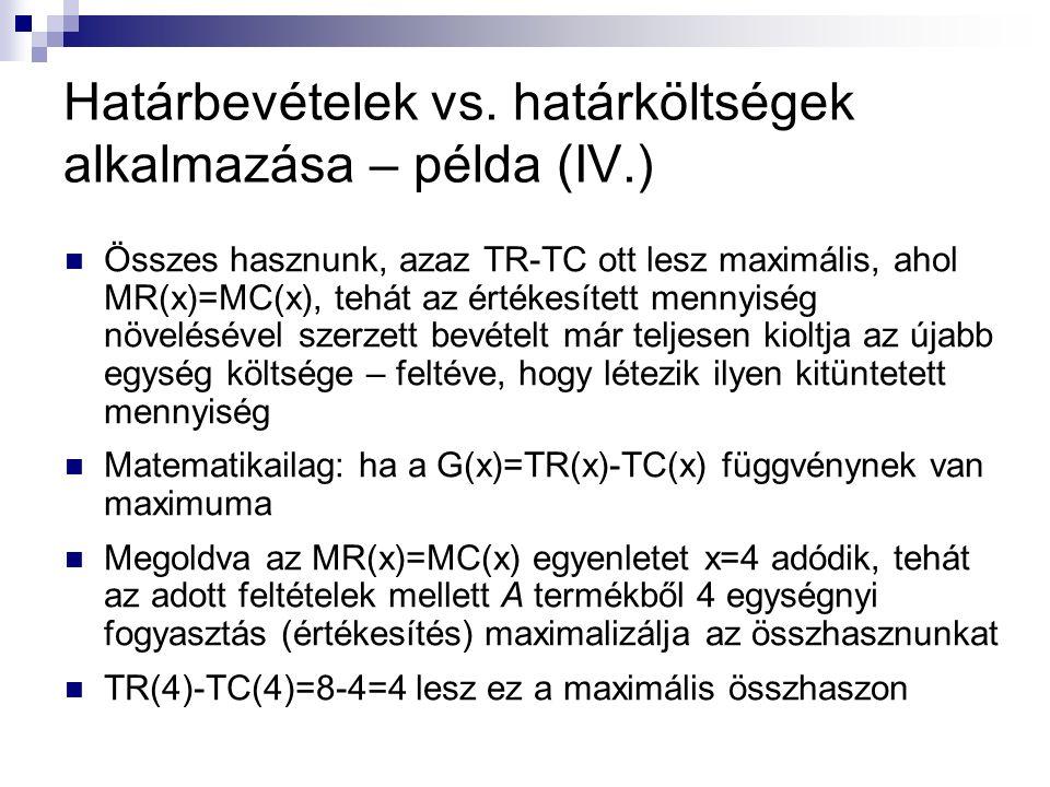 Határbevételek vs. határköltségek alkalmazása – példa (IV.) Összes hasznunk, azaz TR-TC ott lesz maximális, ahol MR(x)=MC(x), tehát az értékesített me