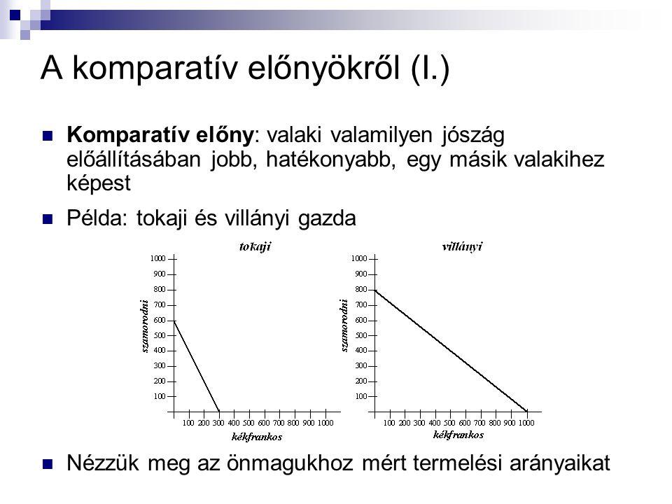 Komparatív előny: valaki valamilyen jószág előállításában jobb, hatékonyabb, egy másik valakihez képest Példa: tokaji és villányi gazda Nézzük meg az