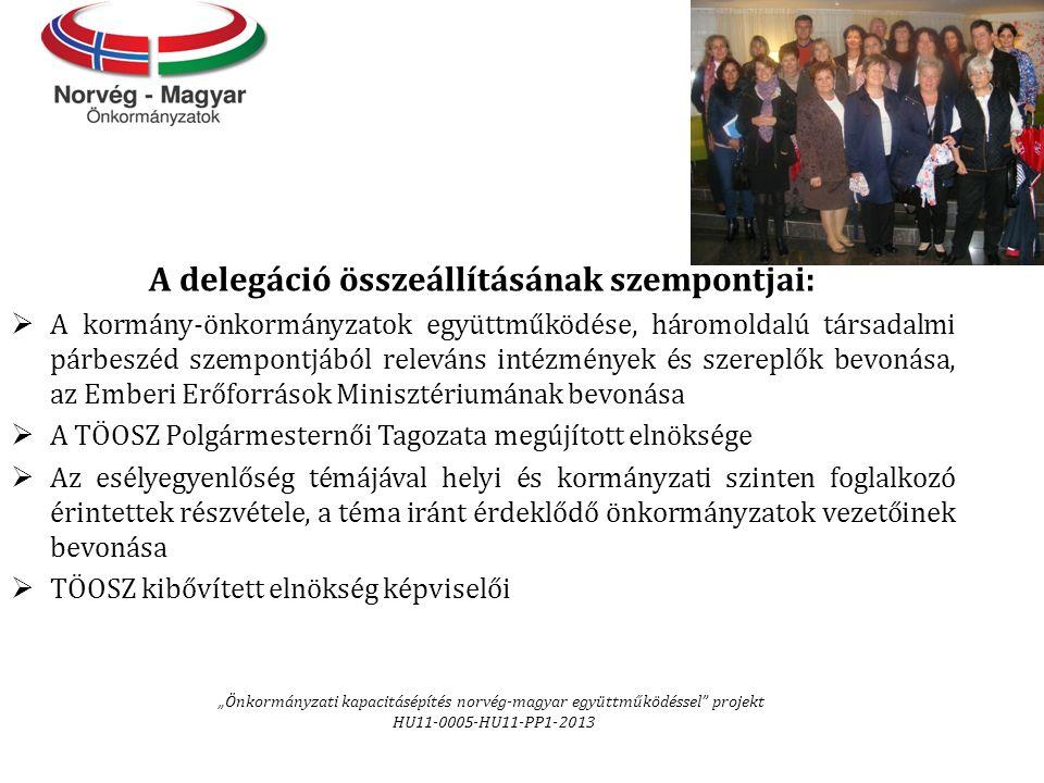 """A delegáció összeállításának szempontjai:  A kormány-önkormányzatok együttműködése, háromoldalú társadalmi párbeszéd szempontjából releváns intézmények és szereplők bevonása, az Emberi Erőforrások Minisztériumának bevonása  A TÖOSZ Polgármesternői Tagozata megújított elnöksége  Az esélyegyenlőség témájával helyi és kormányzati szinten foglalkozó érintettek részvétele, a téma iránt érdeklődő önkormányzatok vezetőinek bevonása  TÖOSZ kibővített elnökség képviselői """"Önkormányzati kapacitásépítés norvég‐magyar együttműködéssel projekt HU11-0005-HU11-PP1-2013"""