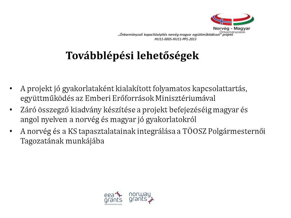 """""""Önkormányzati kapacitásépítés norvég‐magyar együttműködéssel projekt HU11-0005-HU11-PP1-2013 Továbblépési lehetőségek A projekt jó gyakorlataként kialakított folyamatos kapcsolattartás, együttműködés az Emberi Erőforrások Minisztériumával Záró összegző kiadvány készítése a projekt befejezéséig magyar és angol nyelven a norvég és magyar jó gyakorlatokról A norvég és a KS tapasztalatainak integrálása a TÖOSZ Polgármesternői Tagozatának munkájába"""