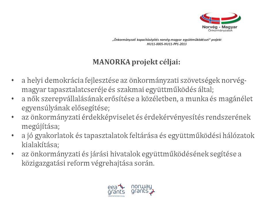"""""""Önkormányzati kapacitásépítés norvég‐magyar együttműködéssel projekt HU11-0005-HU11-PP1-2013 MANORKA projekt céljai: a helyi demokrácia fejlesztése az önkormányzati szövetségek norvég- magyar tapasztalatcseréje és szakmai együttműködés által; a nők szerepvállalásának erősítése a közéletben, a munka és magánélet egyensúlyának elősegítése; az önkormányzati érdekképviselet és érdekérvényesítés rendszerének megújítása; a jó gyakorlatok és tapasztalatok feltárása és együttműködési hálózatok kialakítása; az önkormányzati és járási hivatalok együttműködésének segítése a közigazgatási reform végrehajtása során."""