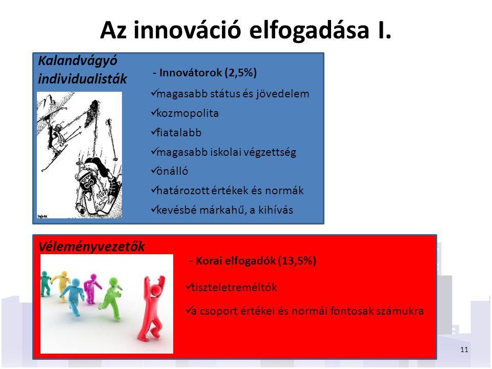 - Innovátorok (2,5%) - Korai elfogadók (13,5%) Kalandvágyó individualisták magasabb státus és jövedelem kozmopolita fiatalabb magasabb iskolai végzettség önálló határozott értékek és normák kevésbé márkahű, a kihívás Véleményvezetők tiszteletreméltók a csoport értékei és normái fontosak számukra 11 Az innováció elfogadása I.