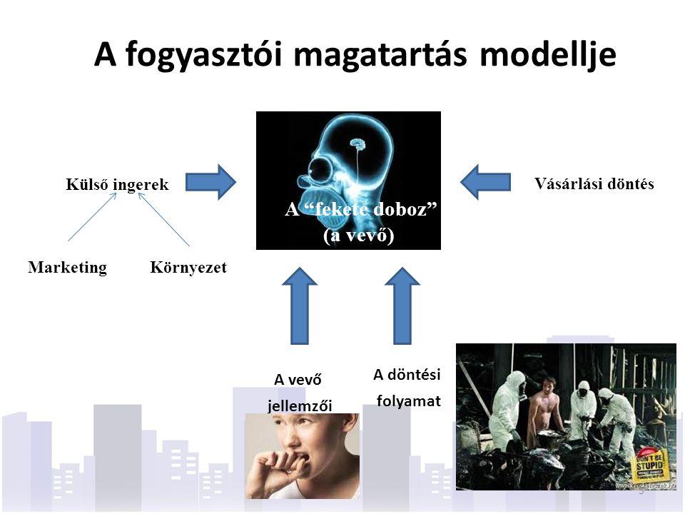 """Külső ingerek Marketing Környezet Vásárlási döntés A vevő jellemzői A döntési folyamat A fogyasztói magatartás modellje A """"fekete doboz"""" (a vevő) 5"""