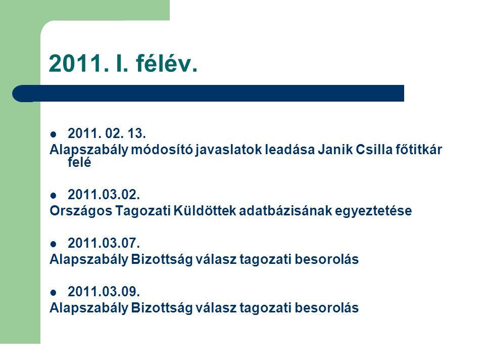 2011. I. félév. 2011. 02. 13. Alapszabály módosító javaslatok leadása Janik Csilla főtitkár felé 2011.03.02. Országos Tagozati Küldöttek adatbázisának