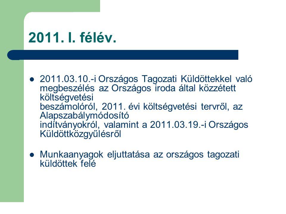 2011. I. félév. 2011.03.10.-i Országos Tagozati Küldöttekkel való megbeszélés az Országos iroda által közzétett költségvetési beszámolóról, 2011. évi
