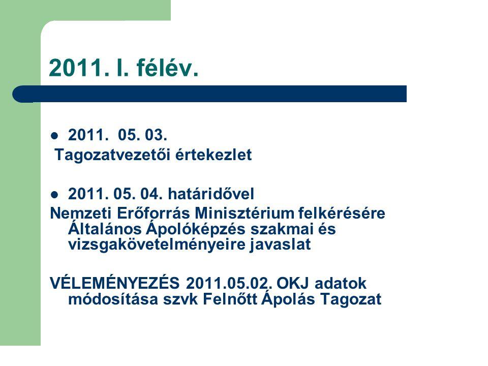 2011. I. félév. 2011. 05. 03. Tagozatvezetői értekezlet 2011. 05. 04. határidővel Nemzeti Erőforrás Minisztérium felkérésére Általános Ápolóképzés sza