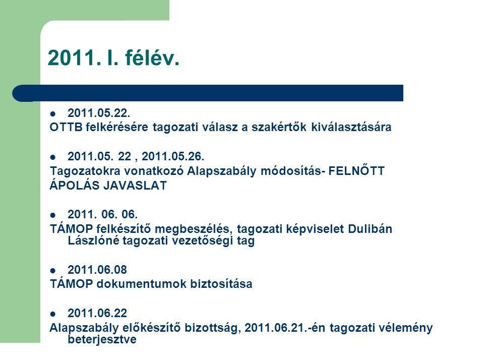 2011. I. félév. 2011.05.22. OTTB felkérésére tagozati válasz a szakértők kiválasztására 2011.05. 22, 2011.05.26. Tagozatokra vonatkozó Alapszabály mód