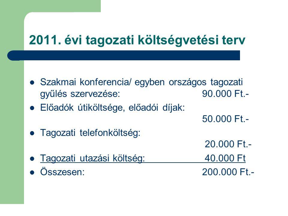 2011. évi tagozati költségvetési terv Szakmai konferencia/ egyben országos tagozati gyűlés szervezése: 90.000 Ft.- Előadók útiköltsége, előadói díjak: