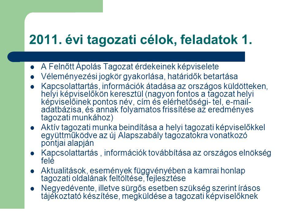 2011. évi tagozati célok, feladatok 1. A Felnőtt Ápolás Tagozat érdekeinek képviselete Véleményezési jogkör gyakorlása, határidők betartása Kapcsolatt