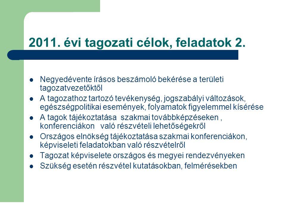 2011. évi tagozati célok, feladatok 2. Negyedévente írásos beszámoló bekérése a területi tagozatvezetőktől A tagozathoz tartozó tevékenység, jogszabál