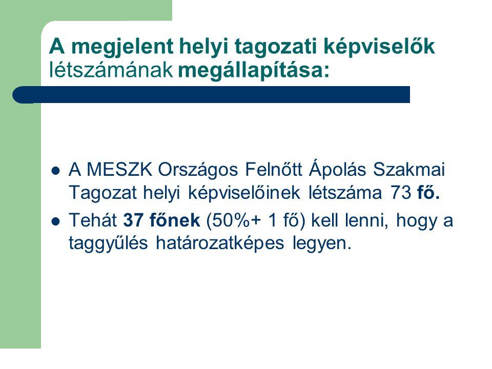 A megjelent helyi tagozati képviselők létszámának megállapítása: A MESZK Országos Felnőtt Ápolás Szakmai Tagozat helyi képviselőinek létszáma 73 fő. T