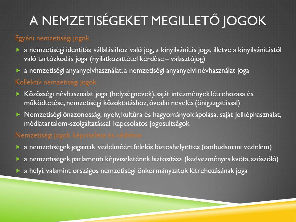 A NEMZETISÉGEKET MEGILLETŐ JOGOK Egyéni nemzetiségi jogok  a nemzetiségi identitás vállalásához való jog, a kinyilvánítás joga, illetve a kinyilvánítástól való tartózkodás joga (nyilatkozattétel kérdése – választójog)  a nemzetiségi anyanyelvhasználat, a nemzetiségi anyanyelvi névhasználat joga Kollektív nemzetiségi jogok  Közösségi névhasználat joga (helységnevek), saját intézmények létrehozása és működtetése, nemzetiségi közoktatáshoz, óvodai nevelés (önigazgatással)  Nemzetiségi önazonosság, nyelv, kultúra és hagyományok ápolása, saját jelképhasználat, médiatartalom-szolgáltatással kapcsolatos jogosultságok Nemzetiségi jogok képviselete és védelme  a nemzetiségek jogainak védelméért felelős biztoshelyettes (ombudsmani védelem)  a nemzetiségek parlamenti képviseletének biztosítása (kedvezményes kvóta, szószóló)  a helyi, valamint országos nemzetiségi önkormányzatok létrehozásának joga