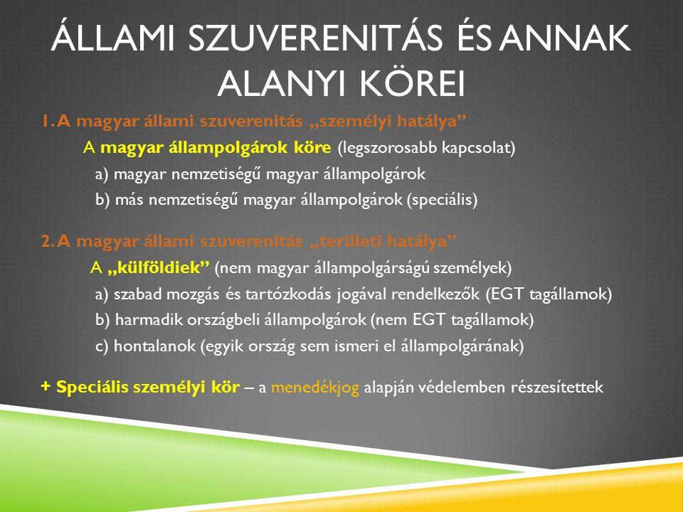 ÁLLAMI SZUVERENITÁS ÉS ANNAK ALANYI KÖREI 1.