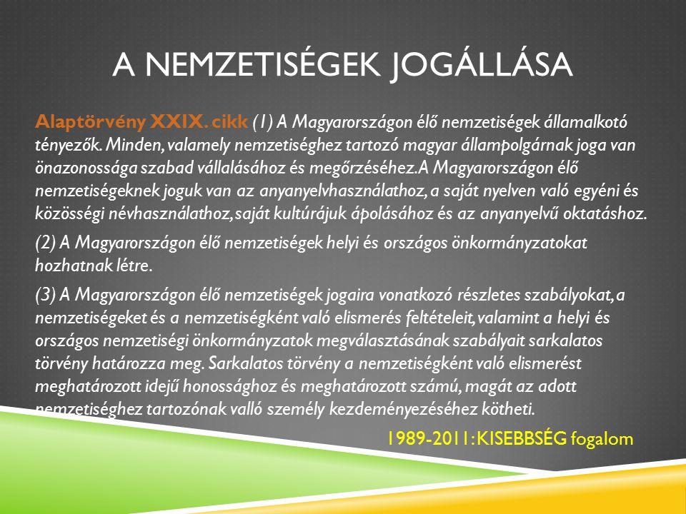A NEMZETISÉGEK JOGÁLLÁSA Alaptörvény XXIX.