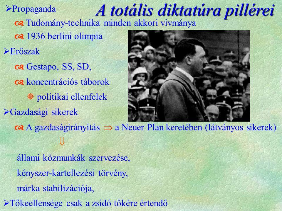 A totális diktatúra pillérei  1936 berlini olimpia  Erőszak  Gestapo, SS, SD,  koncentrációs táborok  politikai ellenfelek  Gazdasági sikerek  A gazdaságirányítás  a Neuer Plan keretében (látványos sikerek)  állami közmunkák szervezése, kényszer-kartellezési törvény, márka stabilizációja,  Tőkeellensége csak a zsidó tőkére értendő  Propaganda  Tudomány-technika minden akkori vívmánya