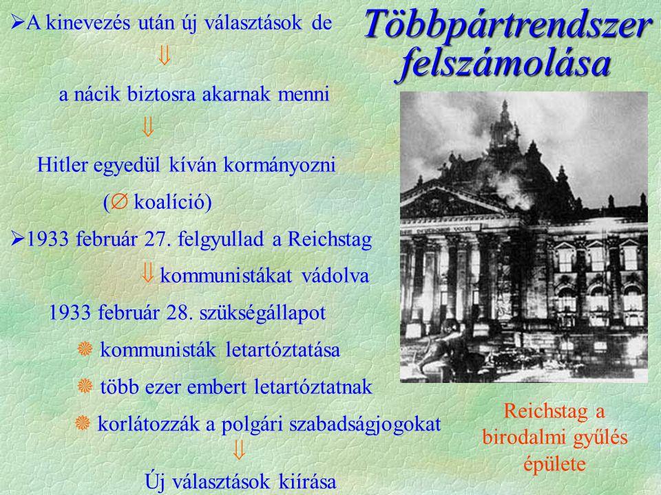 Többpártrendszer felszámolása  A kinevezés után új választások de  a nácik biztosra akarnak menni  Hitler egyedül kíván kormányozni (  koalíció)  1933 február 27.
