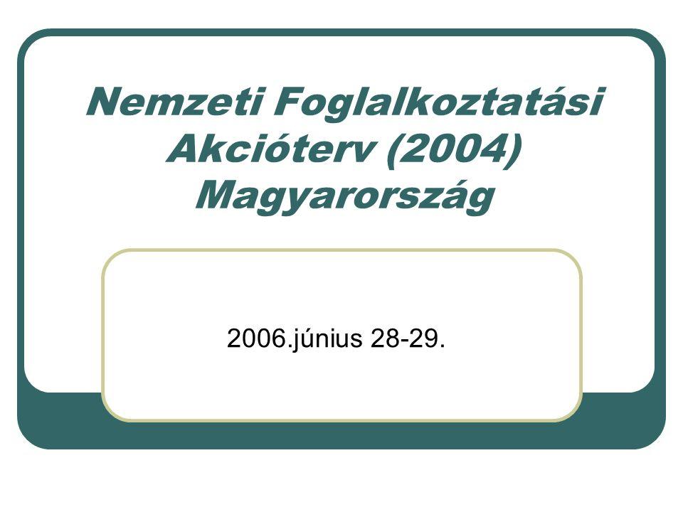 Nemzeti Foglalkoztatási Akcióterv (2004) Magyarország 2006.június 28-29.