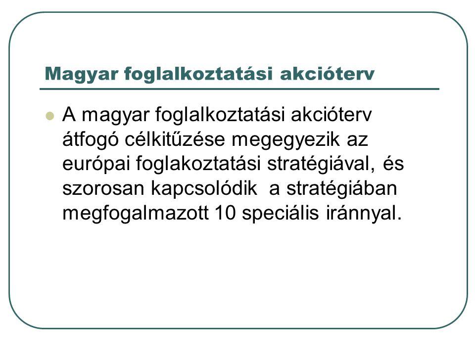 Magyar foglalkoztatási akcióterv A magyar foglalkoztatási akcióterv átfogó célkitűzése megegyezik az európai foglakoztatási stratégiával, és szorosan kapcsolódik a stratégiában megfogalmazott 10 speciális iránnyal.