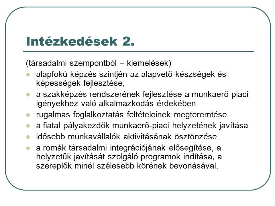 Intézkedések 2.