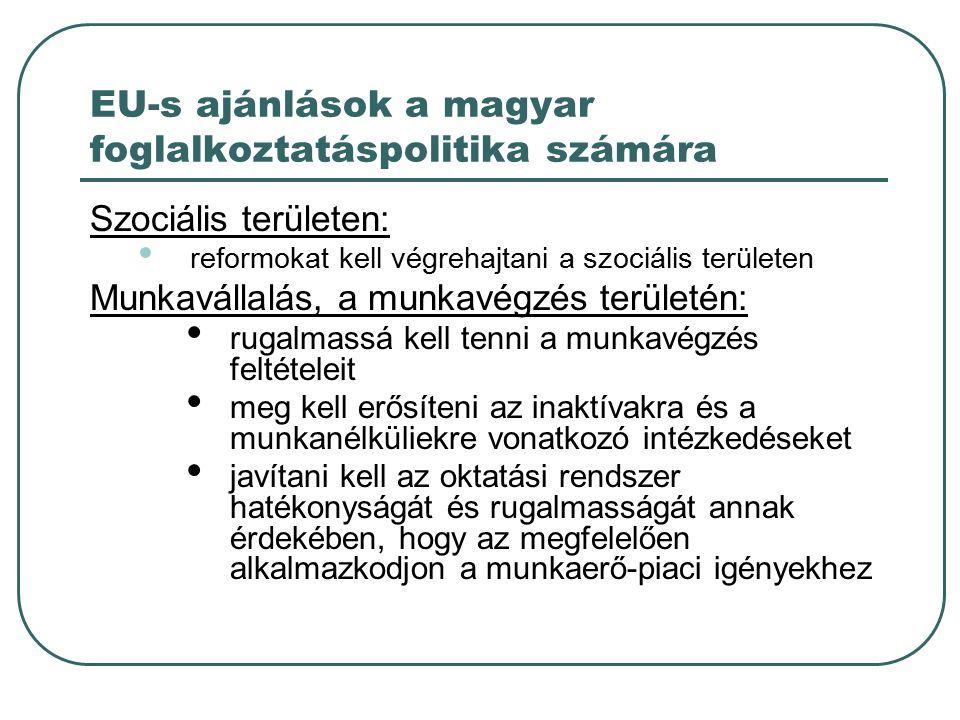 EU-s ajánlások a magyar foglalkoztatáspolitika számára Szociális területen: reformokat kell végrehajtani a szociális területen Munkavállalás, a munkavégzés területén: rugalmassá kell tenni a munkavégzés feltételeit meg kell erősíteni az inaktívakra és a munkanélküliekre vonatkozó intézkedéseket javítani kell az oktatási rendszer hatékonyságát és rugalmasságát annak érdekében, hogy az megfelelően alkalmazkodjon a munkaerő-piaci igényekhez