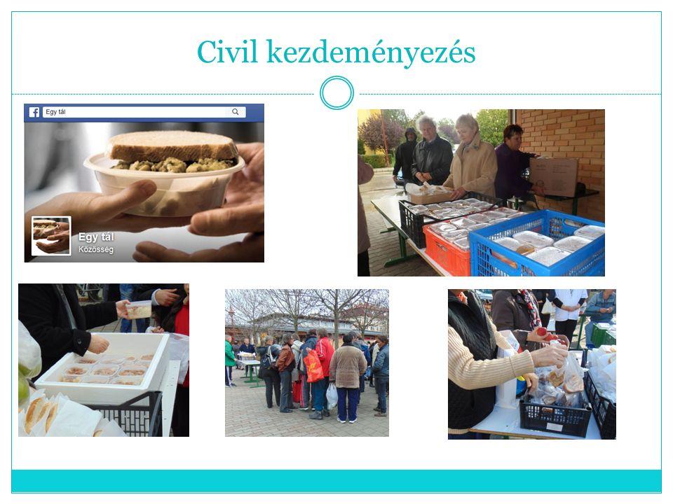 Civil kezdeményezés