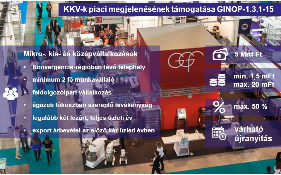 5 Mrd Ft min. 1,5 mFt max. 20 mFt max. 50 % Mikro-, kis- és középvállalkozások Konvergencia-régióban lévő telephely minimum 2 fő munkavállaló feldolgo
