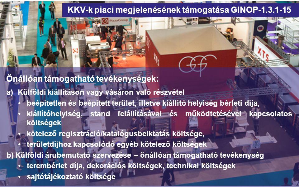 Önállóan támogatható tevékenységek: a)Külföldi kiállításon vagy vásáron való részvétel beépítetlen és beépített terület, illetve kiállító helyiség bér