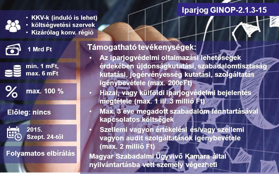 Iparjog GINOP-2.1.3-15 Az iparjogvédelmi oltalmazási lehetőségek érdekében újdonságkutatási, szabadalomtisztaság kutatási, jogérvényesség kutatási, sz