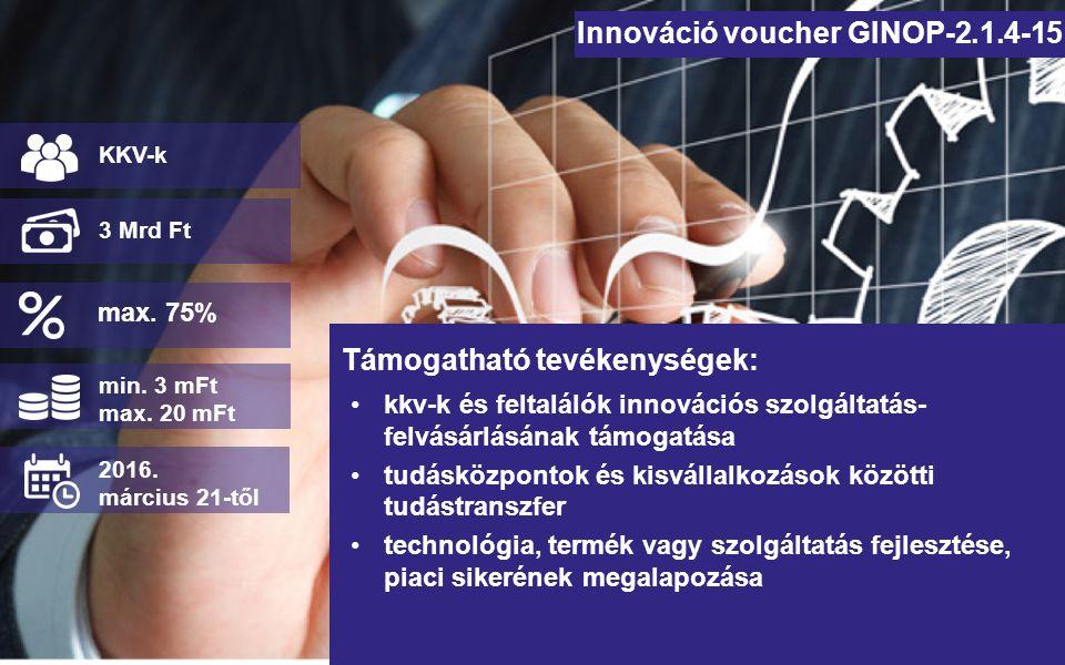 Innováció voucher GINOP-2.1.4-15 kkv-k és feltalálók innovációs szolgáltatás- felvásárlásának támogatása tudásközpontok és kisvállalkozások közötti tu