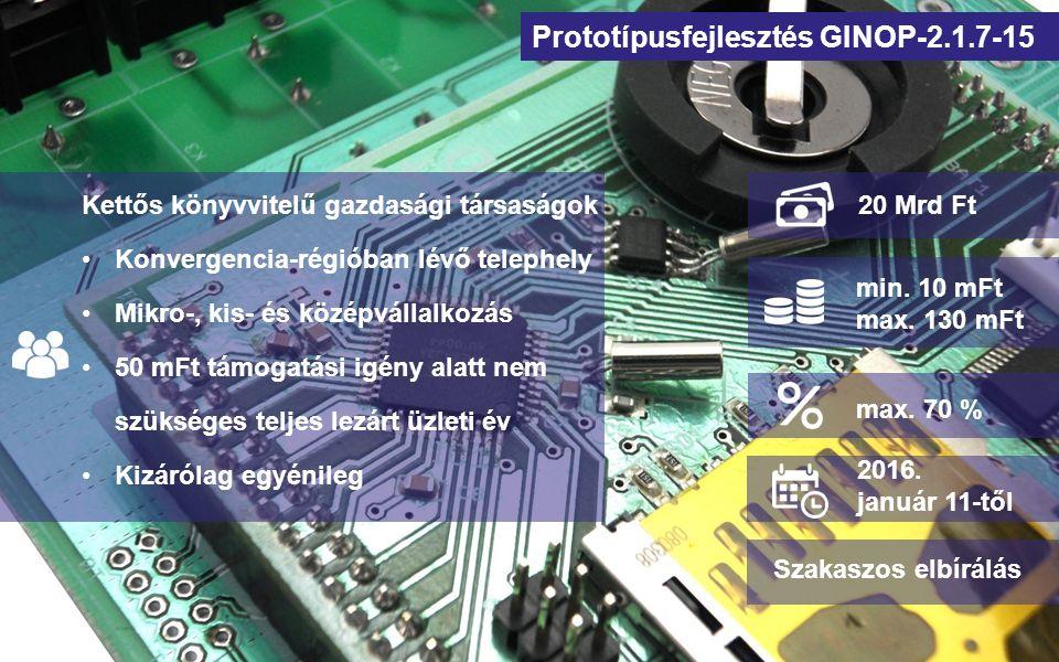 Prototípusfejlesztés GINOP-2.1.7-15 Önállóan támogatható tevékenységek: Kísérleti fejlesztés: (min.