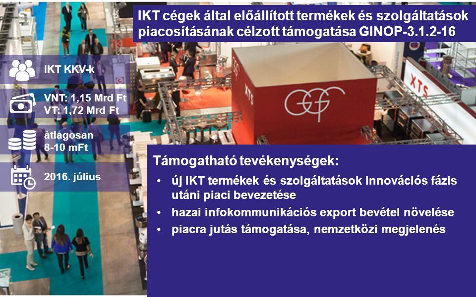Az informatikai ágazatban működő KKV-k nemzetközi piacokra való belépésének támogatása GINOP-3.1.4-16 piacra jutás támogatása nagy hozzáadott értékű, nemzetközileg is piacképes termék / szolgáltatás előállítása legalább két éve működő IKT KKV-k átlagosan 8-10 mFt 2016.