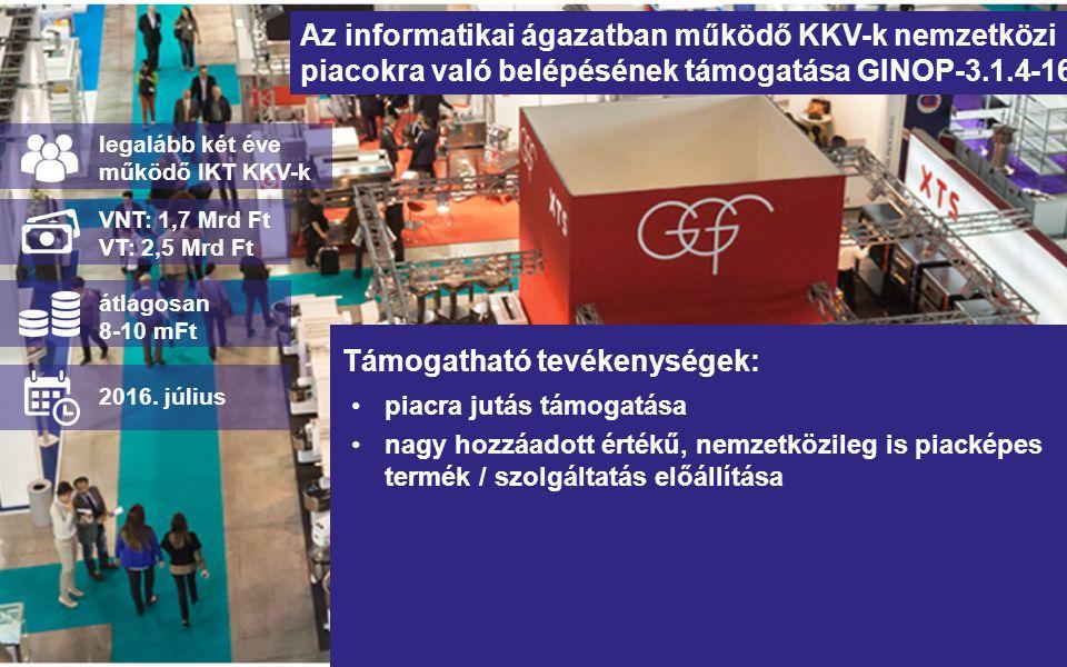 Vállalati komplex infokommunikációs és mobilfejlesztések támogatása GINOP-3.2.2-16 vállalat/szervezet irányítási, termelési/szolgáltatási környezet kialakításához kapcsolódó komplex vállalati és szervezeti infokommunikációs és mobilfejlesztések a bevezetéséhez és a működtetéséhez szükséges informatikai eszközök beszerzése a bevezetéshez, szakmai megvalósításhoz kapcsolódó szolgáltatási, tanácsadási és betanítási tevékenységek KKV-k VNT: min.