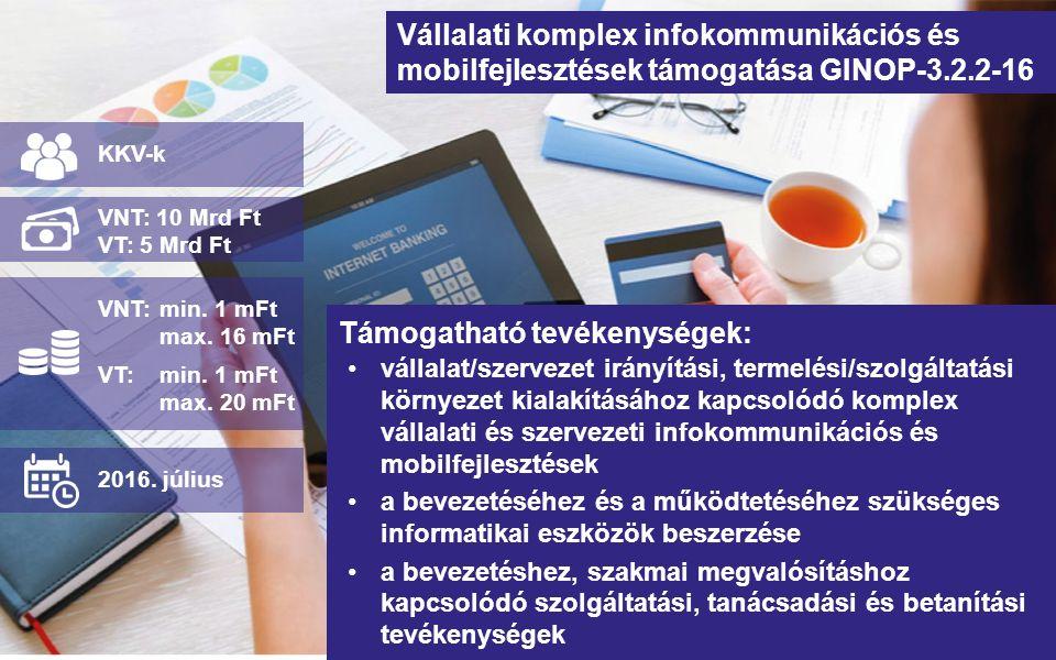Felhőalapú vállalati szolgáltatások, IKT megoldások fejlesztésének és piaci bevezetésének támogatása GINOP-3.2.4-16 felhőalapú (IaaS, PaaS, SaaS) és egyéb e- szolgáltatások fejlesztése kapcsolódó informatikai fejlesztések támogatása IKT szolgáltató cégek átlagosan 80 mFt Támogatható tevékenységek: VNT: 1Mrd Ft VT: 1,5 Mrd Ft 2016.