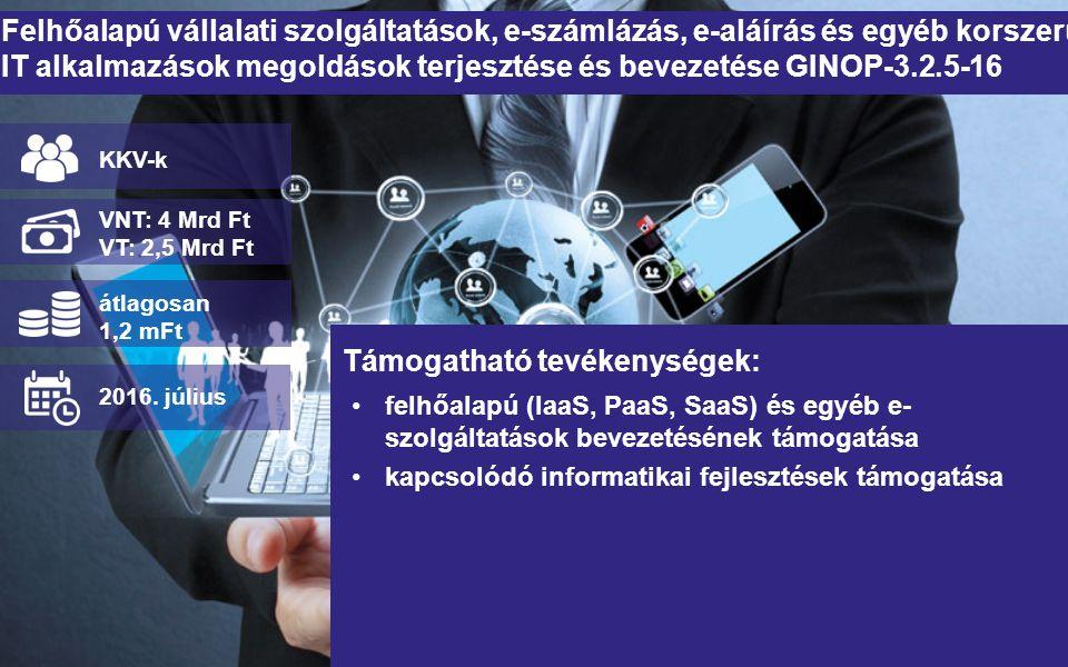Felhőalapú vállalati szolgáltatások, e-számlázás, e-aláírás és egyéb korszerű IT alkalmazások megoldások terjesztése és bevezetése GINOP-3.2.5-16 felh