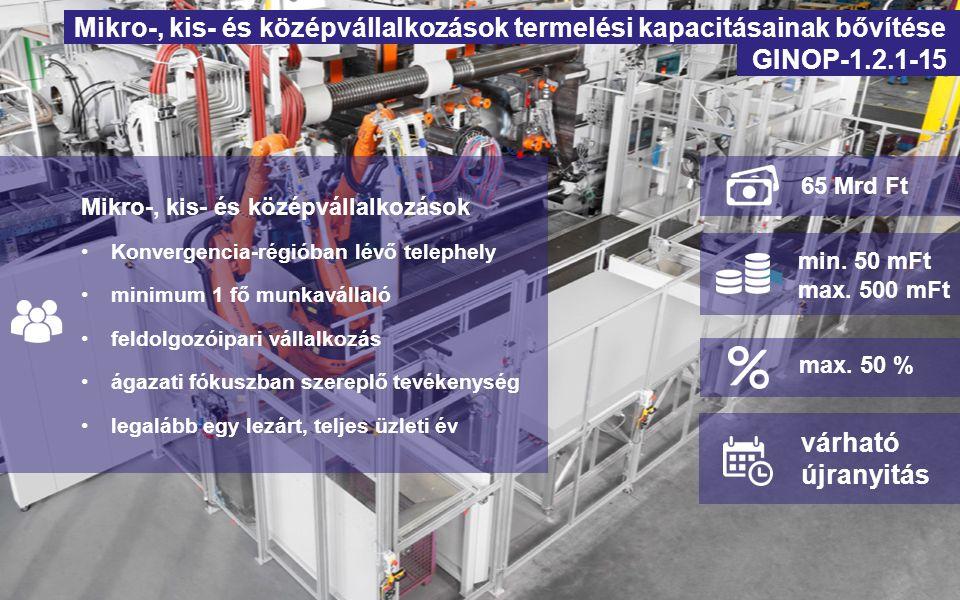65 Mrd Ft min. 50 mFt max. 500 mFt max. 50 % Mikro-, kis- és középvállalkozások Konvergencia-régióban lévő telephely minimum 1 fő munkavállaló feldolg
