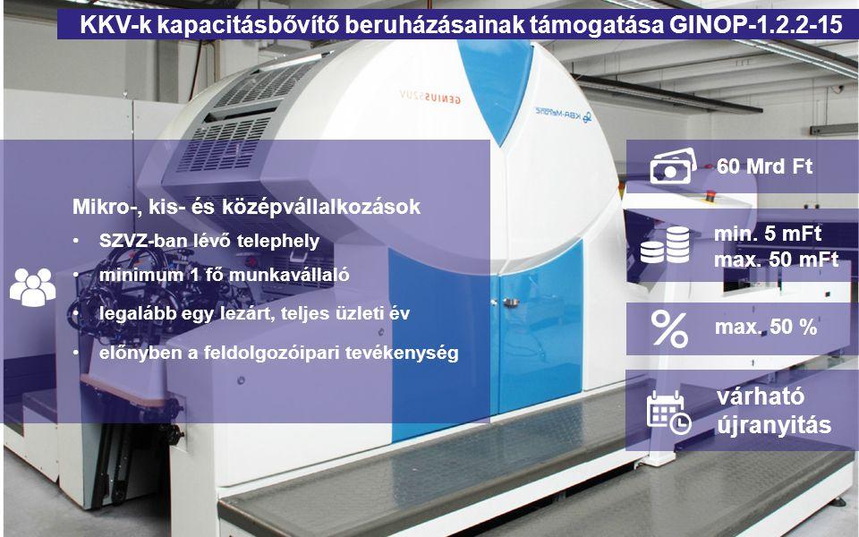 60 Mrd Ft min. 5 mFt max. 50 mFt várható újranyitás max. 50 % Mikro-, kis- és középvállalkozások SZVZ-ban lévő telephely minimum 1 fő munkavállaló leg