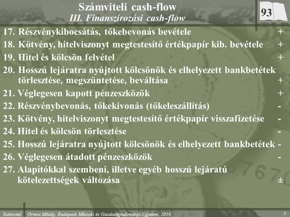 Számvitel Ormos Mihály, Budapesti Műszaki és Gazdaságtudományi Egyetem, 2014. 7 Számviteli cash-flow III. Finanszírozási cash-flow 17.Részvénykibocsát