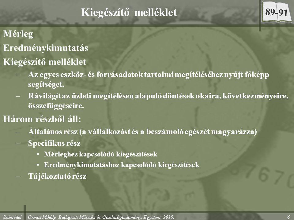 Számvitel Ormos Mihály, Budapesti Műszaki és Gazdaságtudományi Egyetem, 2015.