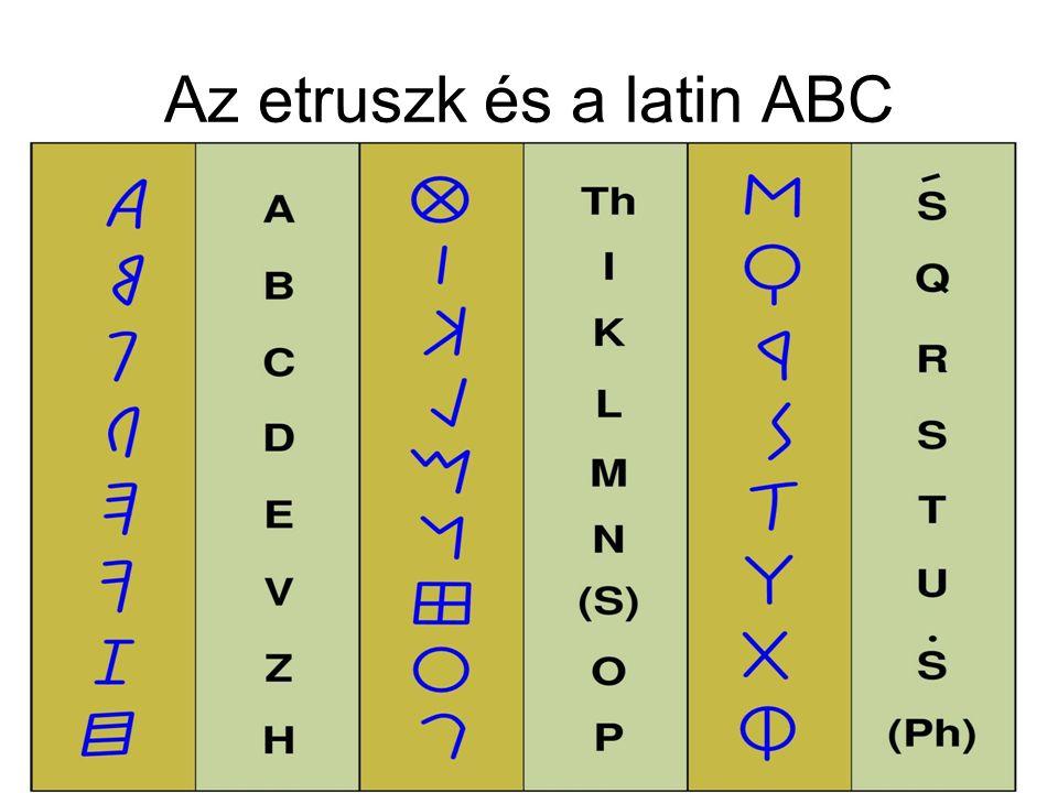 Az etruszk és a latin ABC