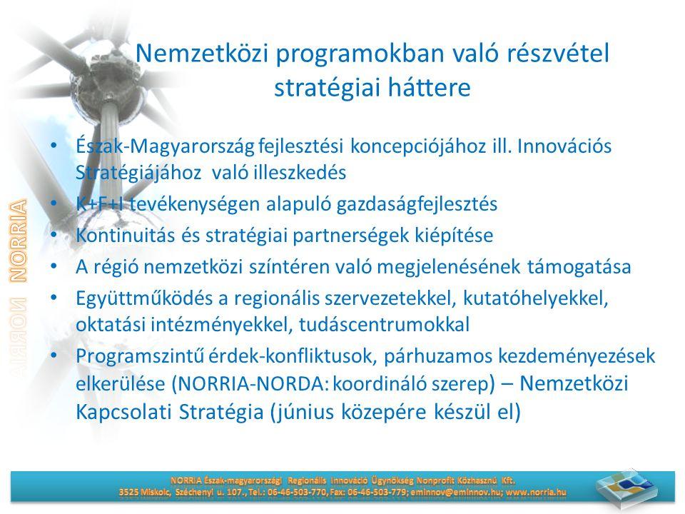 Nemzetközi programokban való részvétel stratégiai háttere Észak-Magyarország fejlesztési koncepciójához ill. Innovációs Stratégiájához való illeszkedé