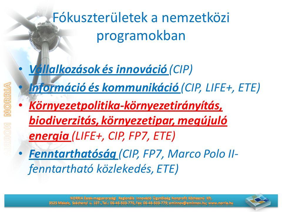 Fókuszterületek a nemzetközi programokban Vállalkozások és innováció (CIP) Információ és kommunikáció (CIP, LIFE+, ETE) Környezetpolitika-környezetirá