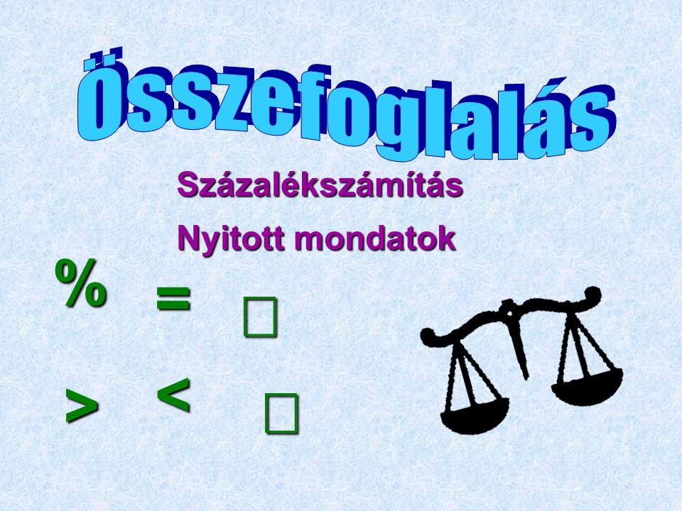 % = > <   Százalékszámítás Nyitott mondatok
